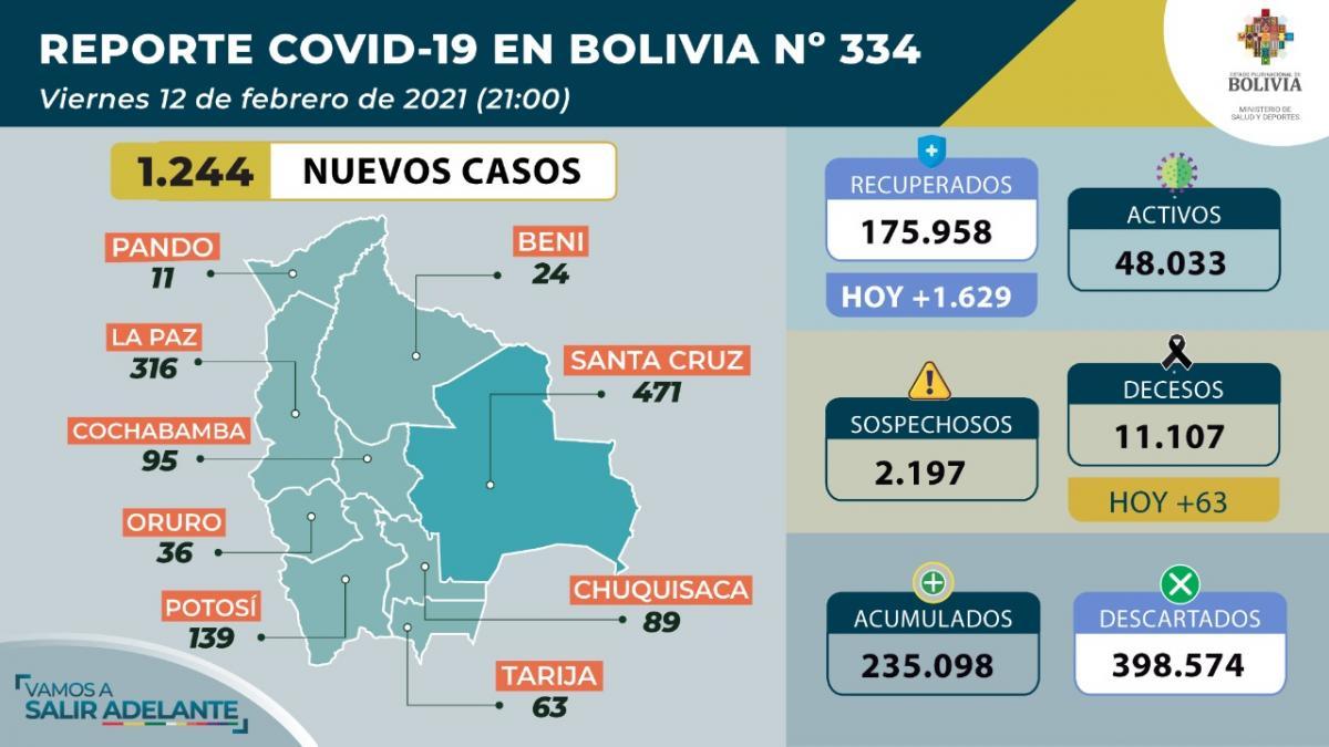 coronavirus_12febrero.jpg
