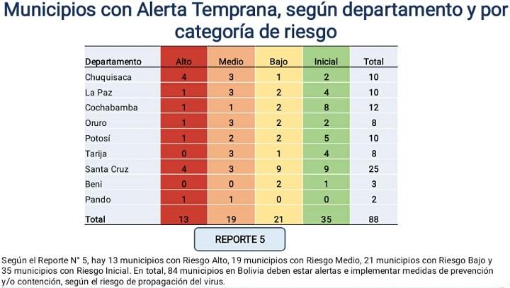 tabla_nuevo_indice-1ene.jpg